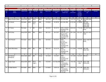 Final Sr.List GOs as on 31.12.2011 - - CISF