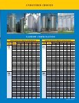 Brock Commercial Holding Bins - Page 3