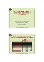 Total gross added values - Amici