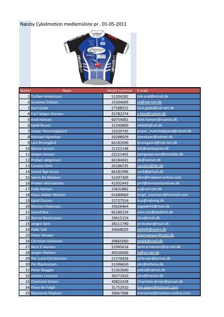 Næsby Cykelmotion medlemsliste pr . 01-05-2011