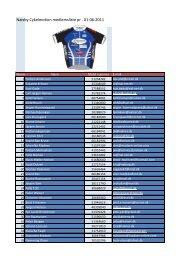 Næsby Cykelmotion medlemsliste pr . 01-06-2011