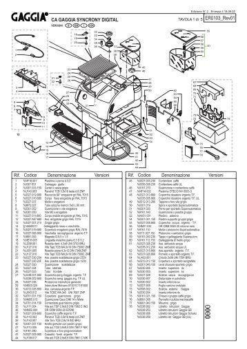 E74043 rev01 (Gaggia Syncrony Logic)