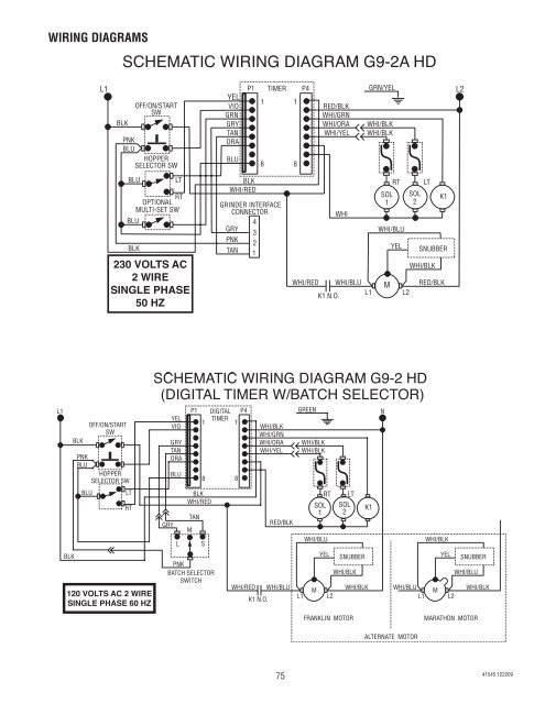 Wiring Diagrams L1 Green