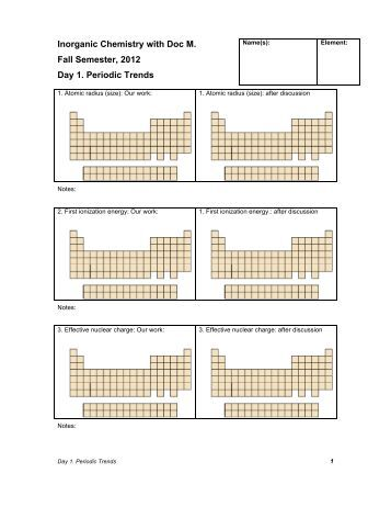 worksheet 3 3 periodic trends ms heininger 39 s science page. Black Bedroom Furniture Sets. Home Design Ideas