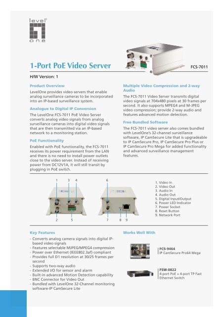1-Port PoE Video Server - Digital data