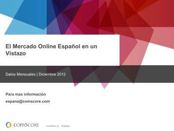 El Mercado Online Español de un Vistazo - Prisa Digital