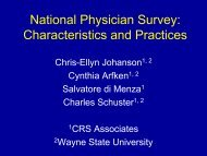 National Physician Survey: Characteristics and ... - Buprenorphine