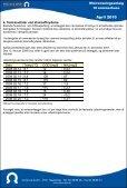 Minirenseanlæg og sommerhuse - Spørgsmål om BioKube? - Page 5