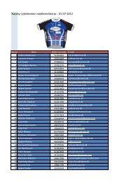 Næsby Cykelmotion medlemsliste pr . 01-07-2012