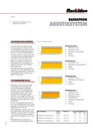 DK datablad - Baswaphon_Akustiksystem.pdf