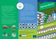 Papier - Ecolabel