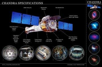 CHANDRA SPECIFICATIONS - Chandra X-ray Observatory