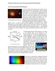 Pulsating Variable Stars and the Hertzsprung-Russell (HR)