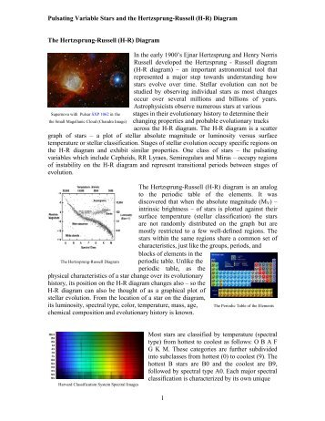 Hertzsprung magazines pulsating variable stars and the hertzsprung russell hr ccuart Images