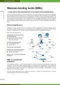 MBL Oligomer ELISA Kit (KIT 029) - BioNova - Page 2