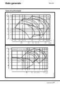 Date tehnice - Grundfos - Page 3