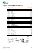03 Filterpumpen - webpark ag - Page 4