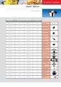 Spare parts catalogue 2011 - Ertek - Page 3