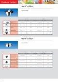 Spare parts catalogue 2011 - Ertek - Page 4