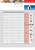 Spare parts catalogue 2011 - Ertek - Page 5