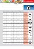 Spare parts catalogue 2011 - Ertek - Page 7
