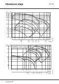 Katalog - Grundfos - Page 4