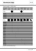 Katalog - Grundfos - Page 5