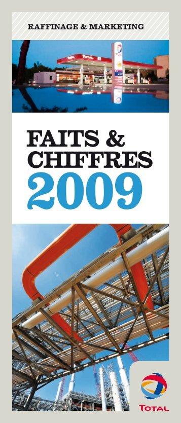 faitS & CHiffreS - Visit zone-secure.net