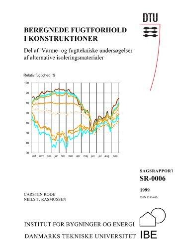 Beregnede fugtforhold i konstruktioner - DTU Byg - Danmarks ...