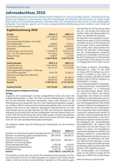 Jahresabschluss 2010 - Andheri-Hilfe Bonn