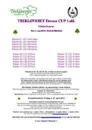 TREKLØVERET TREKLØVERET Dressur CUP 1 Dressur CUP 1 ...
