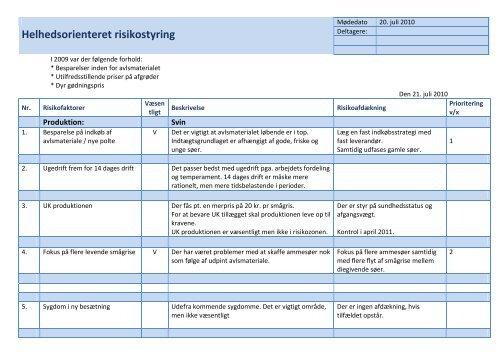 Helhedsorienteret risikostyring