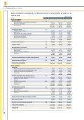 Cuentas anuales e informe de gestión - Ohl - Page 5