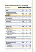 Cuentas anuales e informe de gestión - Ohl - Page 6