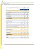Cuentas anuales e informe de gestión - Ohl - Page 7
