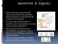 WaveForms & Signals - ArchiMeDes
