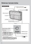 FVXG-K gulvmodel Nexura (design) - Daikin - Page 6