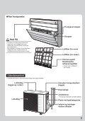 FVXG-K gulvmodel Nexura (design) - Daikin - Page 7