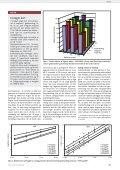 Forbedret effektivitet og mindre spild - Gartneribladene - Page 5