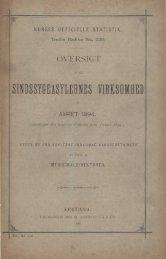 Oversigt over Sindsygeasylernes Virksomhed i Aaret 1894