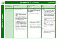 Fagudbud og læreplan for 7 -9kl - Dalumskolen