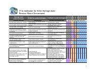 IKT-planen som pdf-fil - Skoleporten Kirke Hyllinge Skole