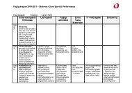 Faglig årsplan 2010-2011 – Skolerne i Oure Sport & Performance ...