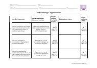 Organisations skema - Distrikt 12