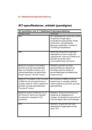 IKT-specifikationer, arkitekt (paradigme)