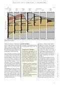 GEUS publikationer - Page 5