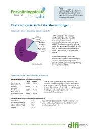 Fakta om sysselsatte i statsforvaltningen - Difi