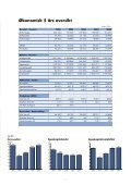 PDF-fil - Vardar - Page 7
