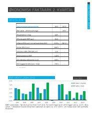 Økonomisk faktaark Q213.indd - Exact Invest A/S