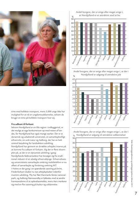 Debatmagasin om Regional Udvikling (PDF) - Teknologirådet